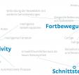 """Vortrag """"Auf dem Weg zum Innovationsweltmeister"""""""